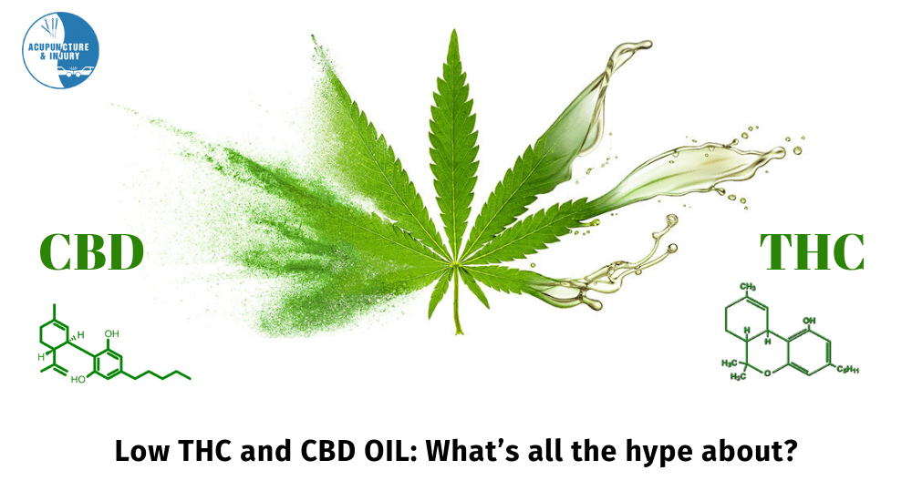 Low THC and CBD OIL
